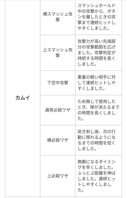 f:id:ichigo_games:20190421014356j:image