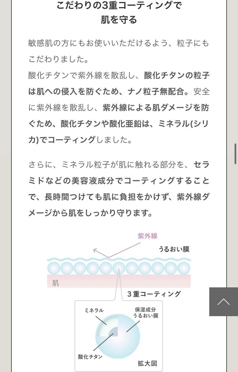 f:id:ichigobanachan:20200306120611j:plain