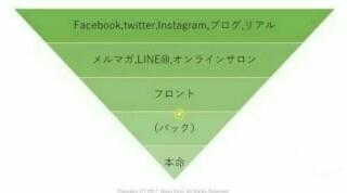 f:id:ichigoblue:20170524130234j:image