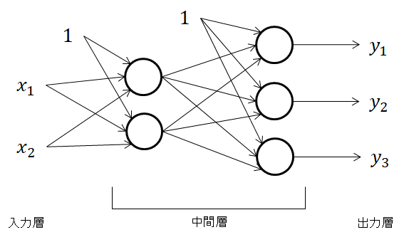 f:id:ichigoryume:20181221165508p:plain