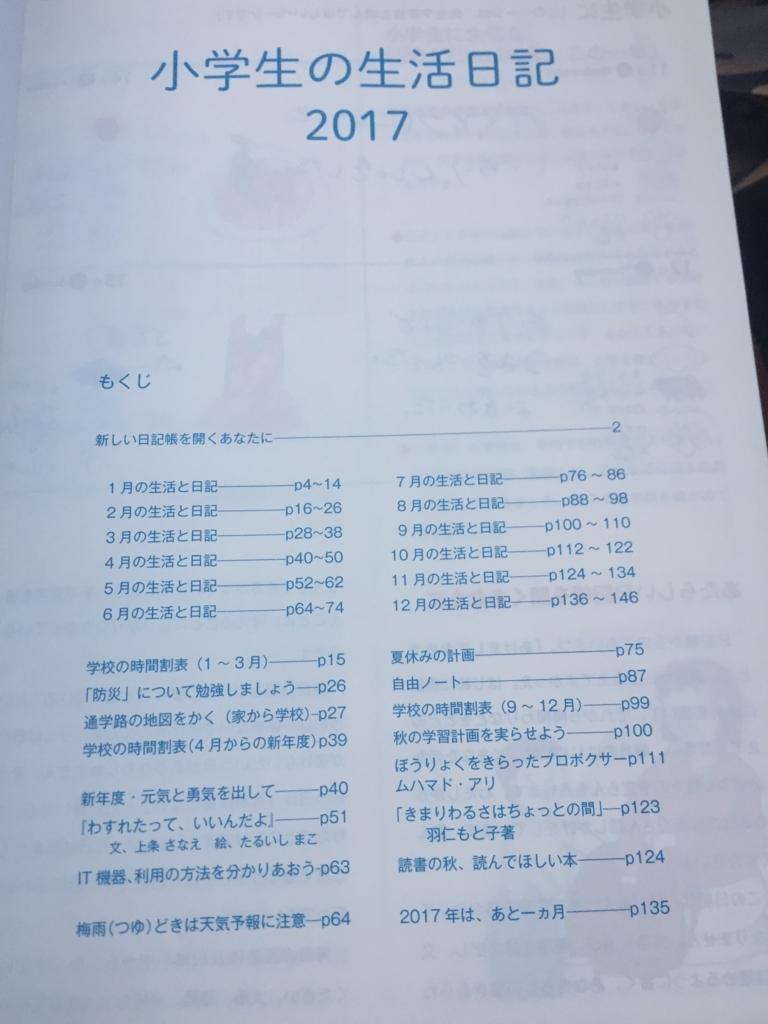 f:id:ichigotouhu:20161202160956j:plain