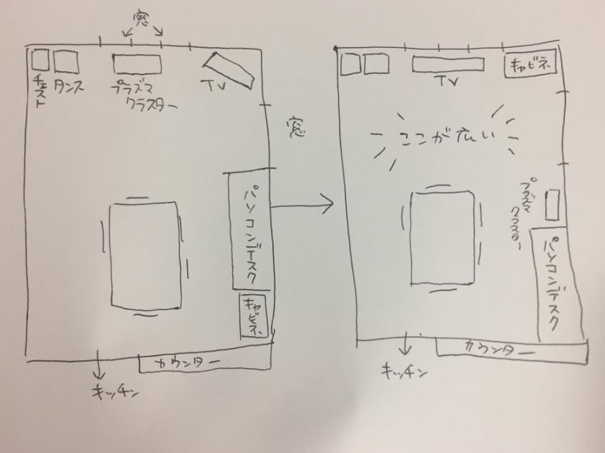 f:id:ichigotouhu:20161213151532p:plain