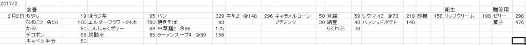 f:id:ichigotouhu:20170203232903j:plain
