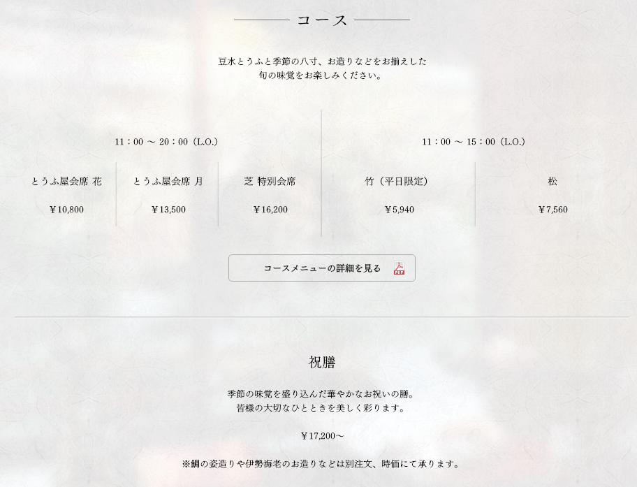 f:id:ichigotouhu:20170207193547p:plain