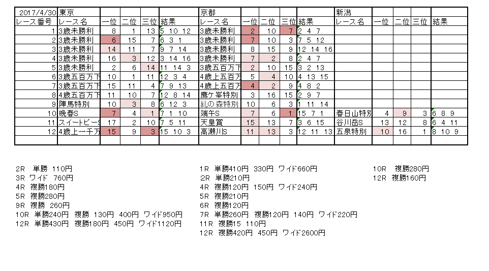 f:id:ichigotouhu:20170502090550p:plain