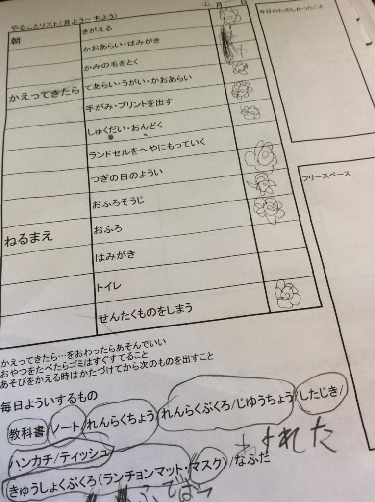 f:id:ichigotouhu:20170502105443j:plain