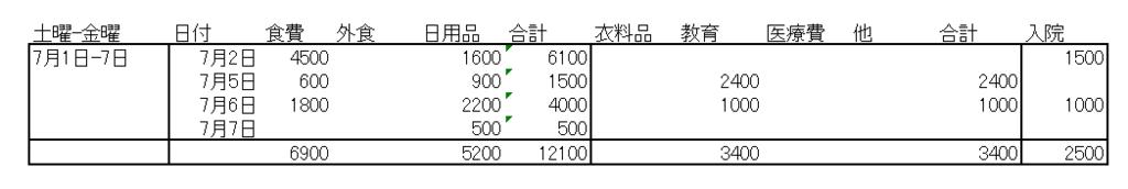 f:id:ichigotouhu:20170712113748p:plain