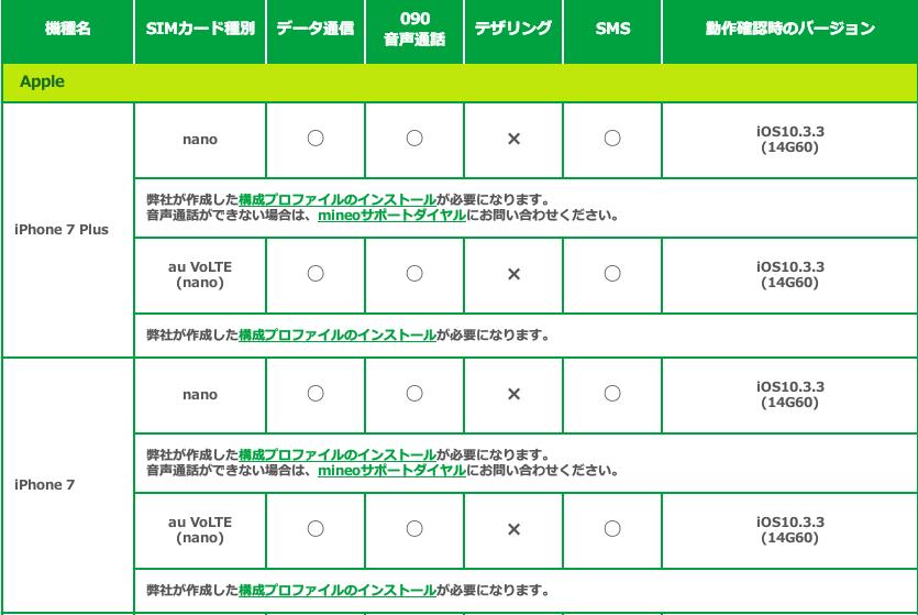 f:id:ichigotouhu:20170726221445p:plain