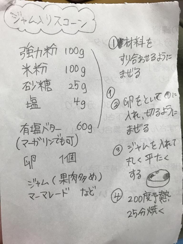 f:id:ichigotouhu:20170814225352j:plain