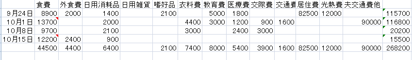 f:id:ichigotouhu:20171105094805p:plain