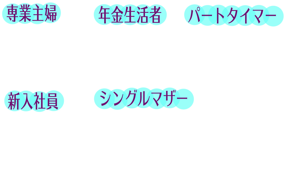 f:id:ichigotouhu:20190712170619j:plain