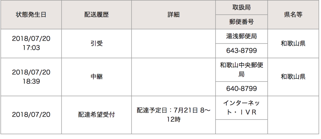 f:id:ichigoyoukan:20180722165445p:plain