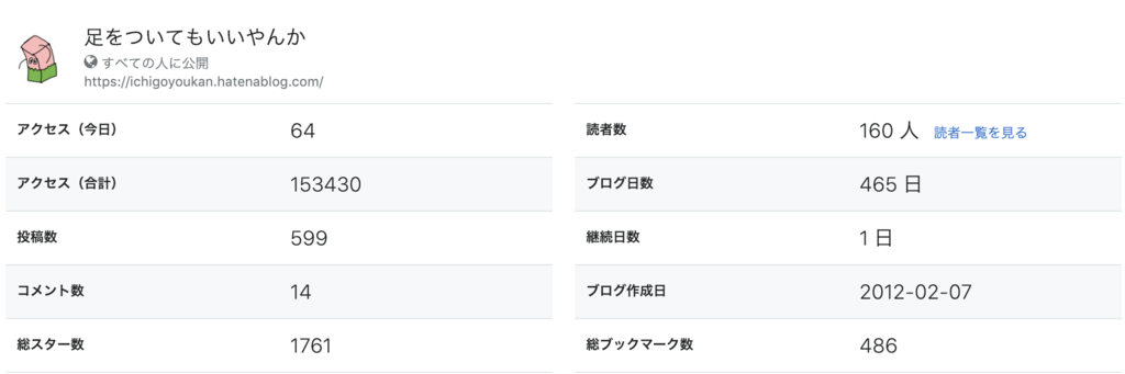f:id:ichigoyoukan:20190115201634p:plain