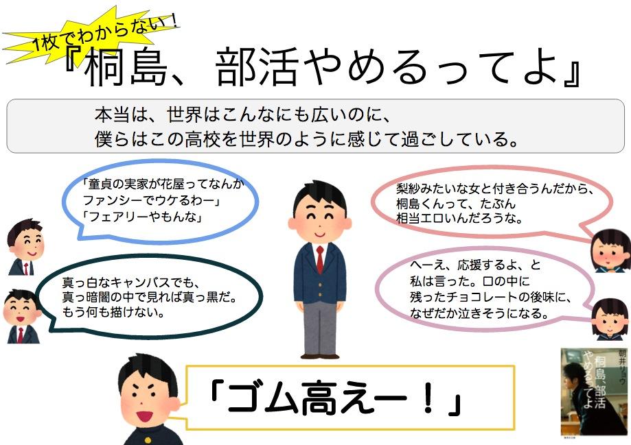 f:id:ichihara103:20160825111824j:plain