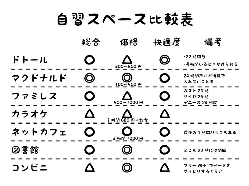 f:id:ichihara103:20170105134002p:plain