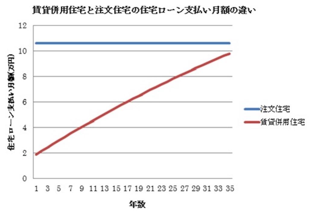 f:id:ichihayakakeru:20180327133633j:image