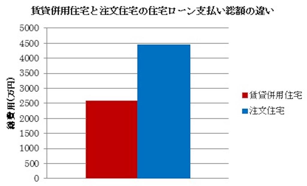 f:id:ichihayakakeru:20180327134052j:image