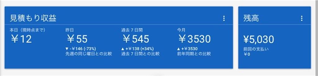 f:id:ichihayakakeru:20180331234944j:image
