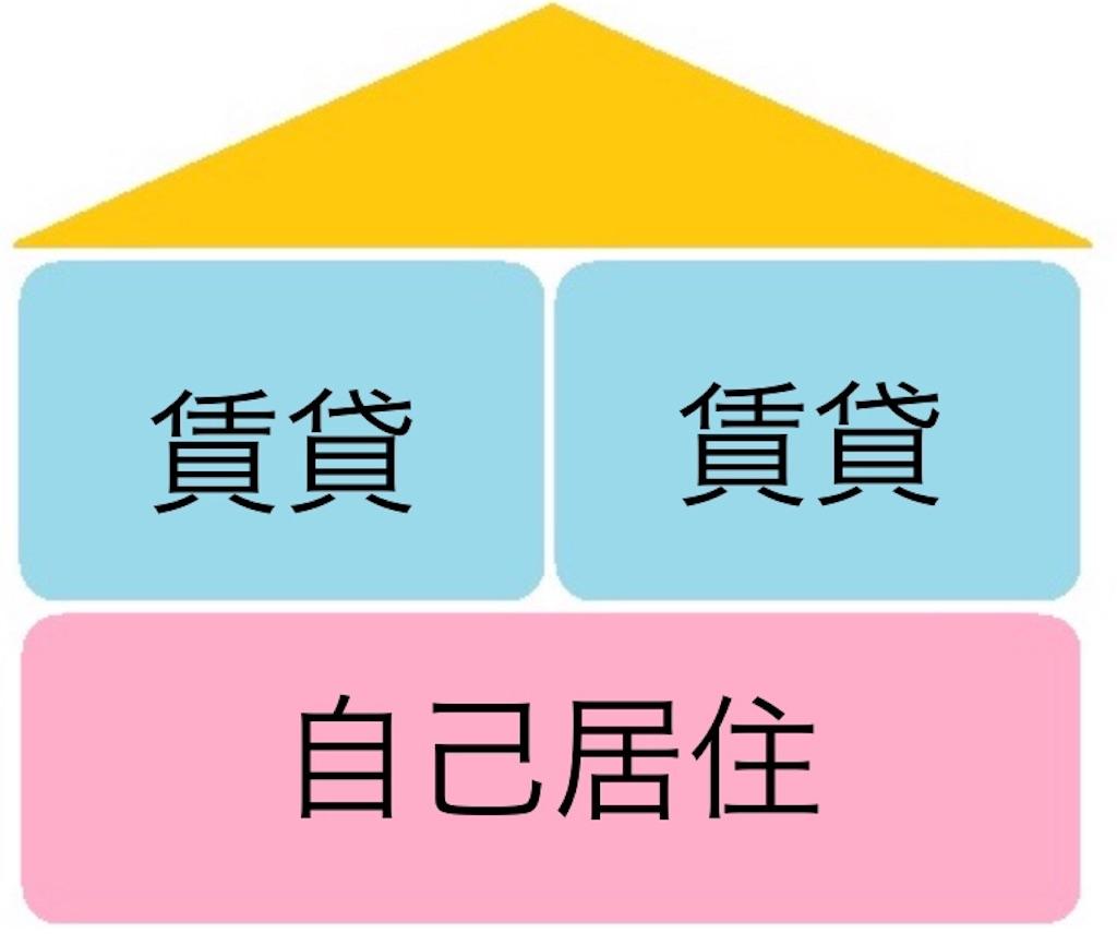 f:id:ichihayakakeru:20191017234135j:image