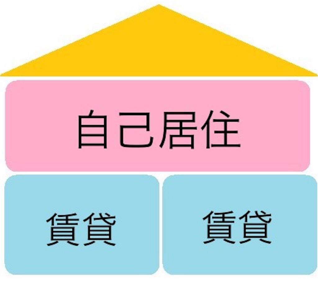 f:id:ichihayakakeru:20191017234342j:image