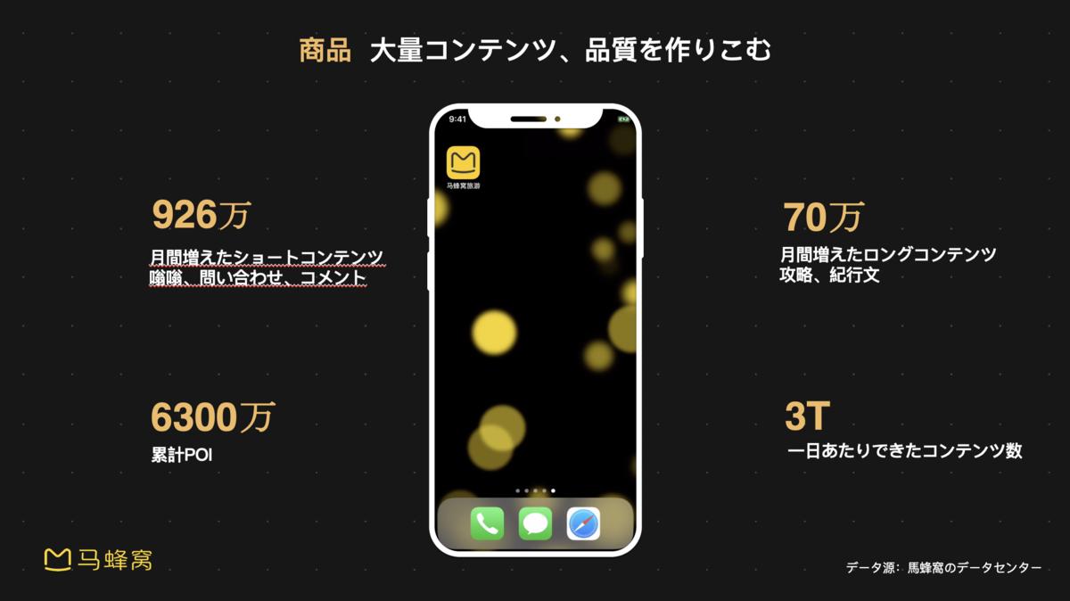 f:id:ichijikumai:20200109175152p:plain