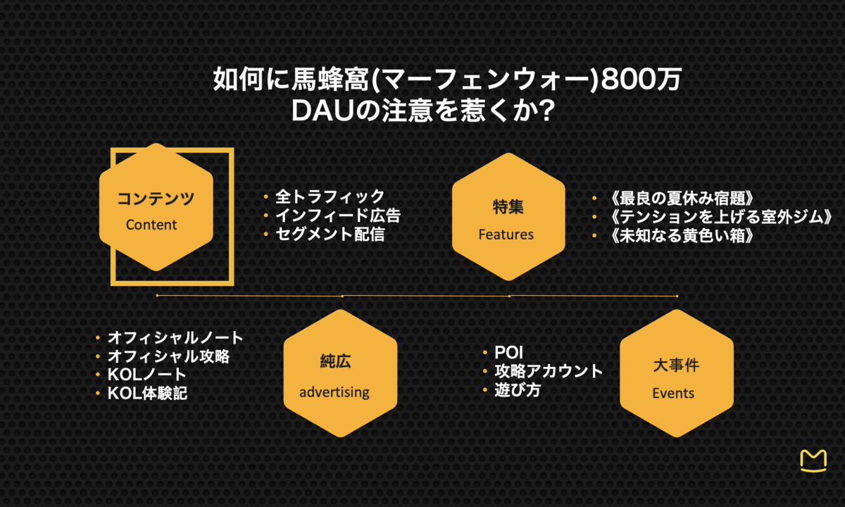 f:id:ichijikumai:20200109175225p:plain
