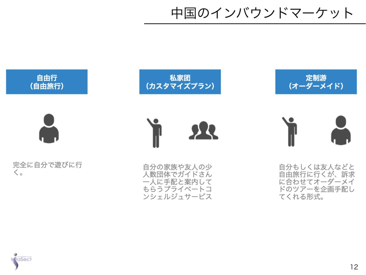 f:id:ichijikumai:20200110013234p:plain