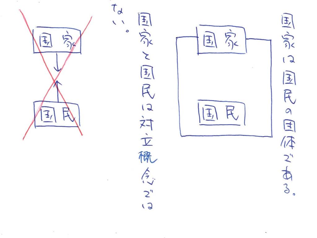 f:id:ichijokanji:20160926213704p:plain