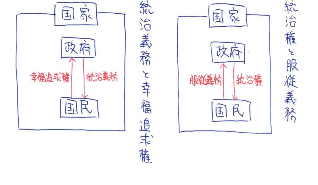 f:id:ichijokanji:20160926214132p:plain