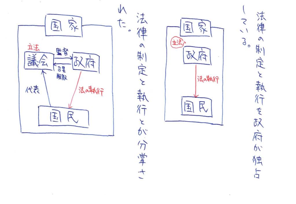 f:id:ichijokanji:20160926214515p:plain