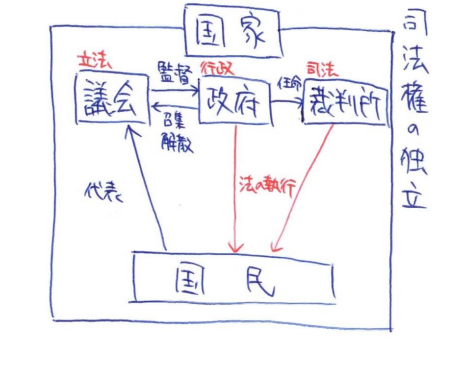 f:id:ichijokanji:20160926214802p:plain