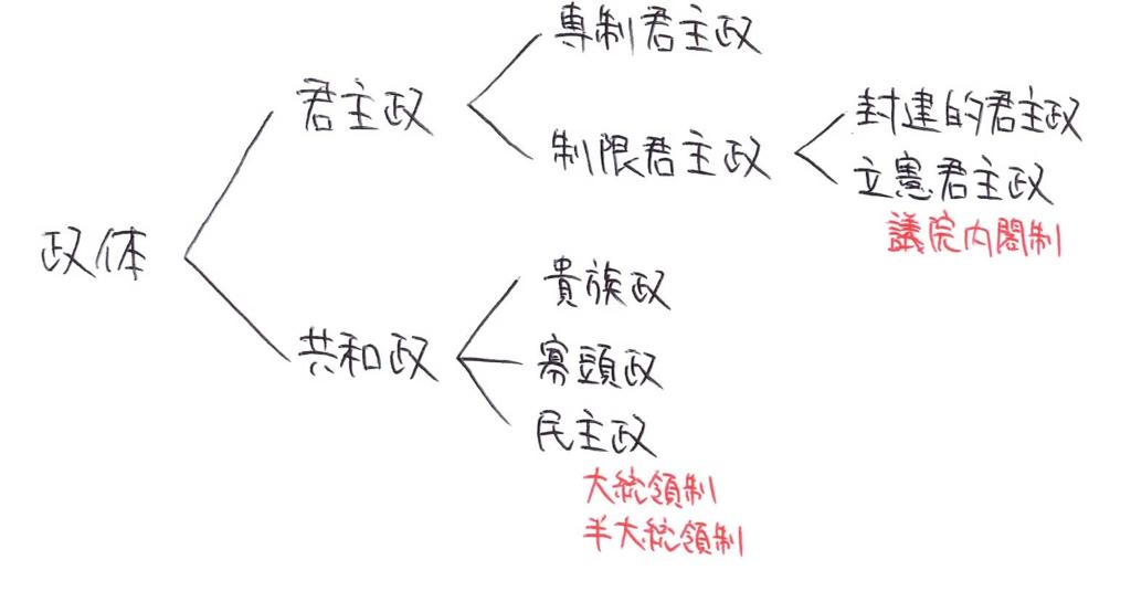 f:id:ichijokanji:20160927231235p:plain