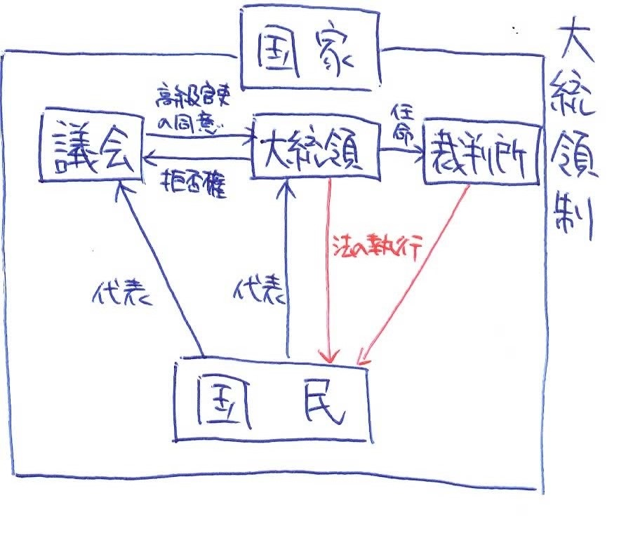 f:id:ichijokanji:20160927231809j:plain