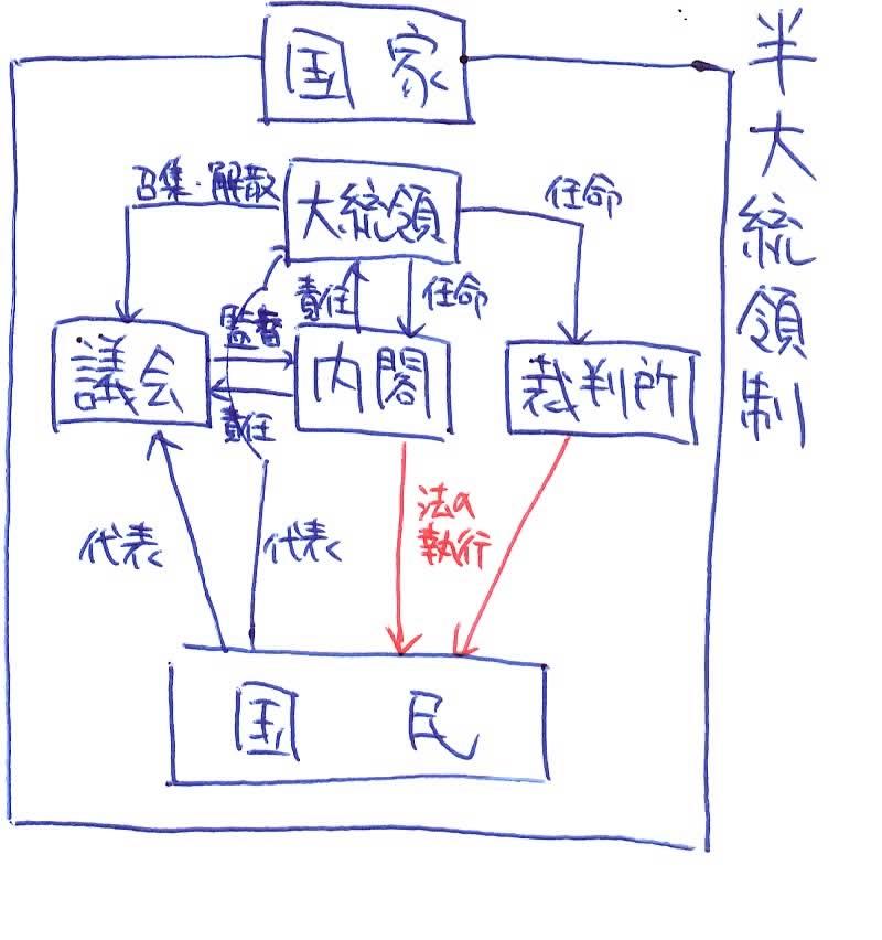 f:id:ichijokanji:20160927231828j:plain