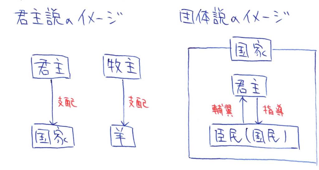 f:id:ichijokanji:20170502114903p:plain