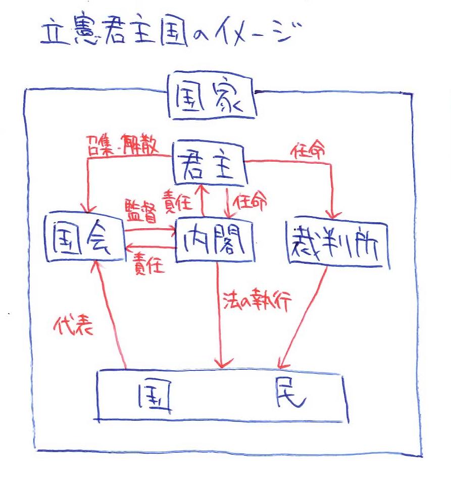 f:id:ichijokanji:20170503150724p:plain