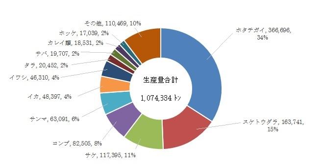 f:id:ichijokanji:20171120151342j:plain