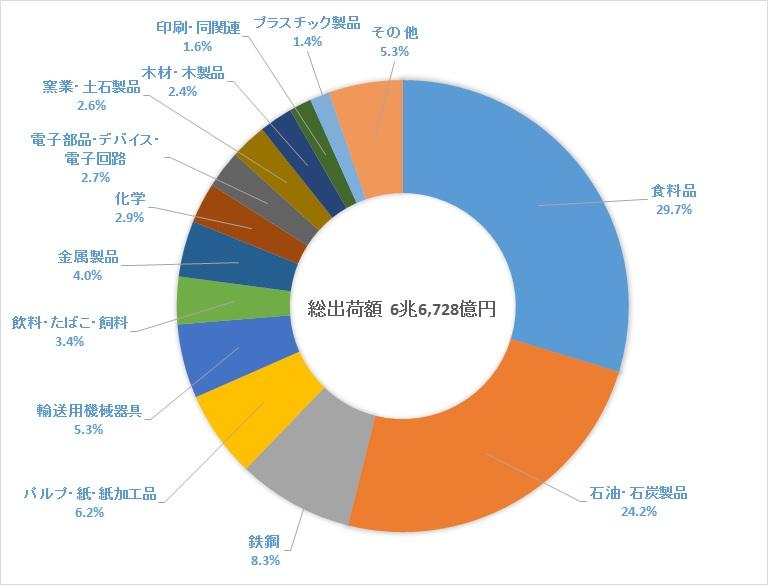 f:id:ichijokanji:20171120151538j:plain