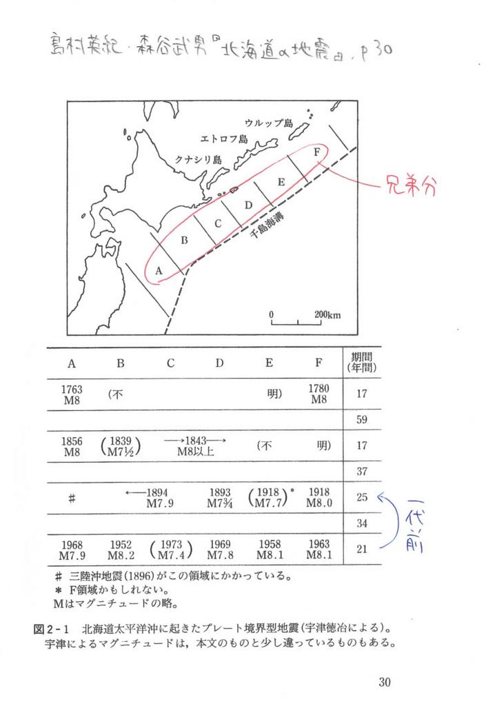 f:id:ichijokanji:20171219214221p:plain
