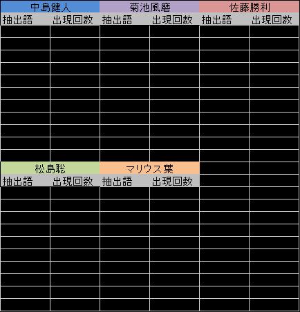 f:id:ichika17:20181211012652p:plain