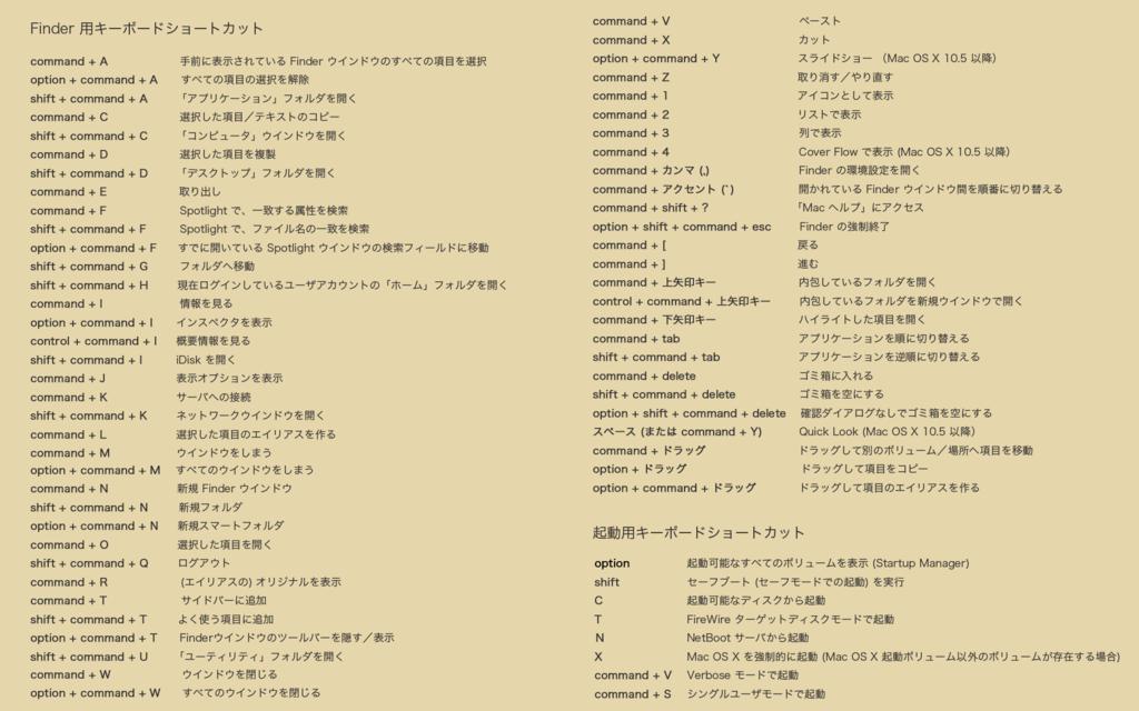 f:id:ichikanoblog:20181016092350p:plain