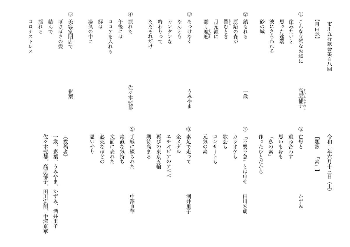 f:id:ichikawa-5gyohka:20200731160132j:plain