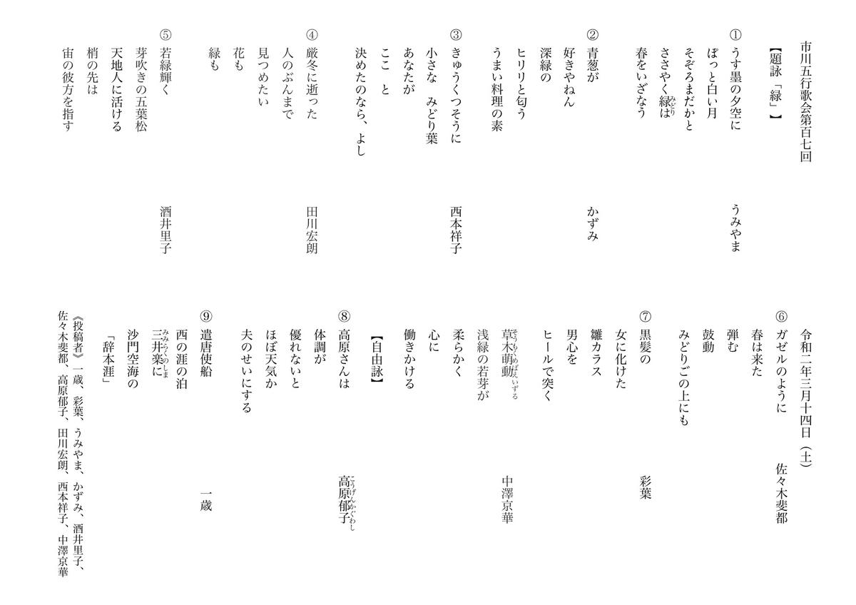 f:id:ichikawa-5gyohka:20200731160758j:plain