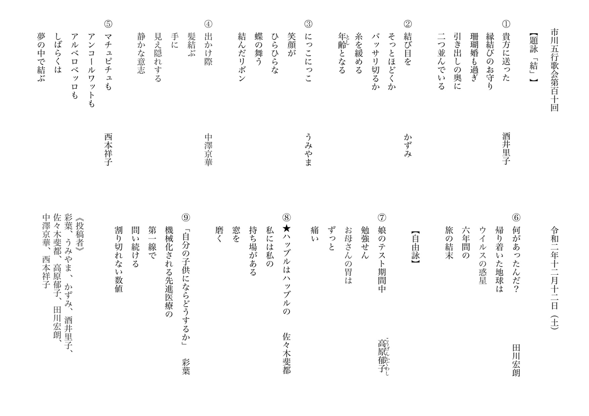 f:id:ichikawa-5gyohka:20201212195115j:plain