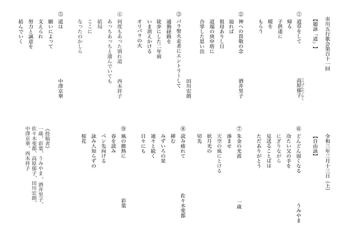 f:id:ichikawa-5gyohka:20210313120145j:plain