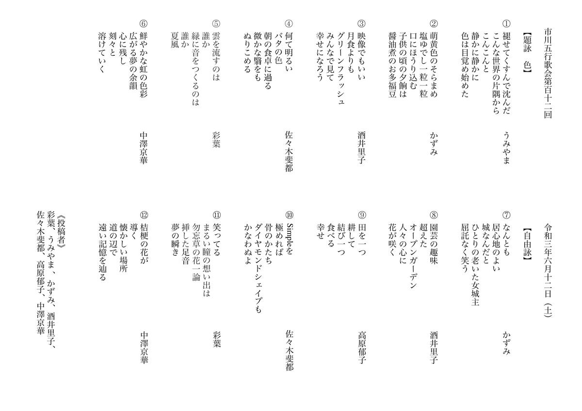 f:id:ichikawa-5gyohka:20210613122603j:plain