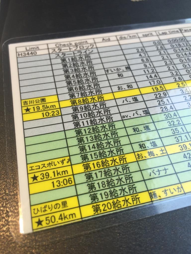 f:id:ichikawa-papa:20160617120302j:plain