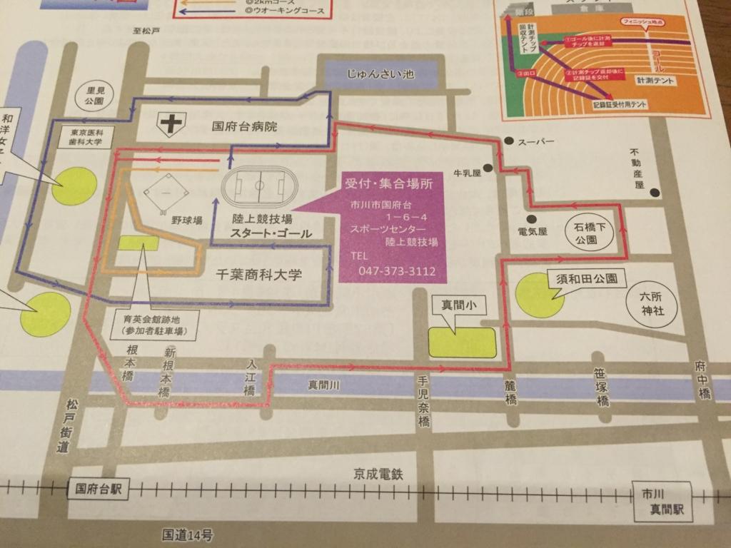 f:id:ichikawa-papa:20161026115328j:plain