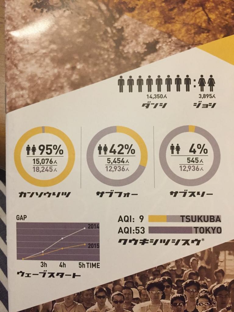 f:id:ichikawa-papa:20161130175142j:plain