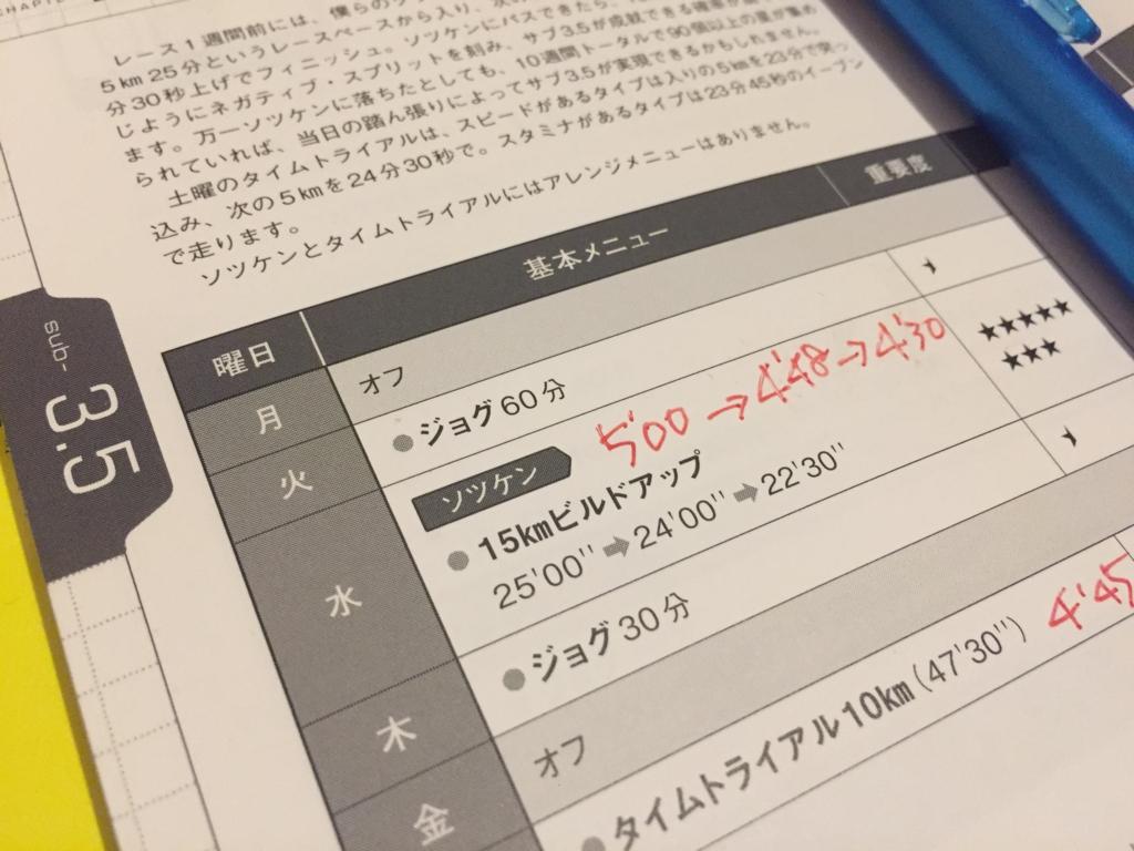 f:id:ichikawa-papa:20170404232723j:plain